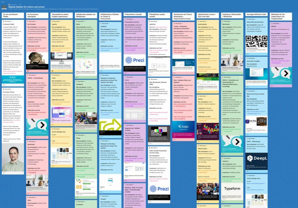 Digitale Werkzeuge für das kollaborative Lehren & Lernen